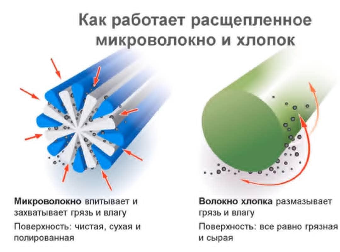 Александр и Марина Черкасовы - GREENWAY 2.0